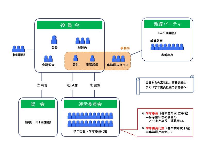 組織図20190629_2のサムネイル
